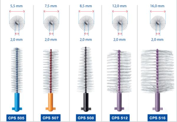 ершики для зубов curaprox используемые после установки имплантатов