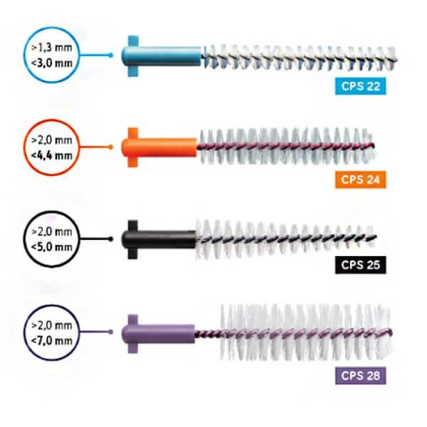 ершики для ухода за зубными имплантатами
