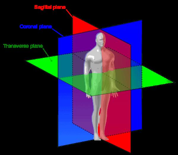 Диагностика с использованием компьютерной томографии зубов