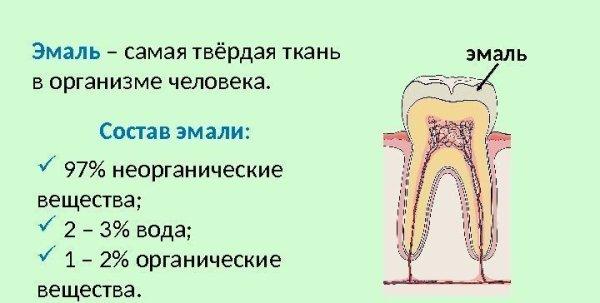 Имплантация эмали зубов стоимость