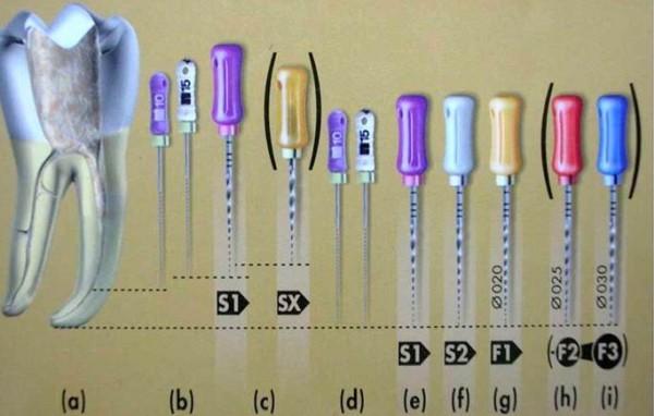 Профайлы в стоматологии фото