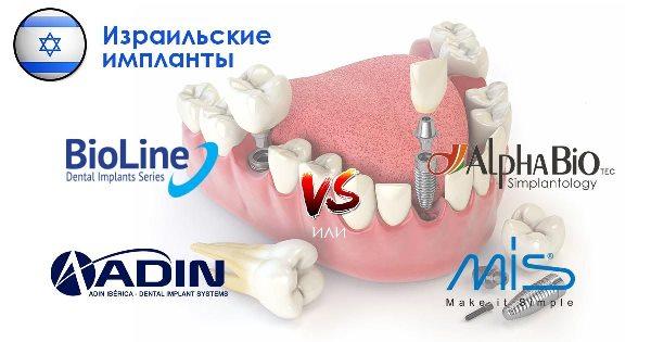 Разновидности израильских имплантов зубов