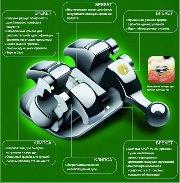 Система брекетов Smart Clip